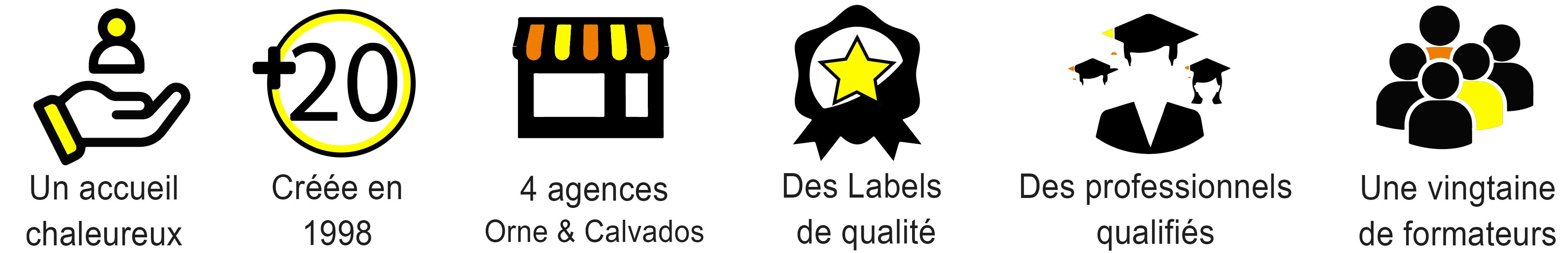 Un accueil chaleureux, 5 agences, des labels de qualité, des formateurs qualifiés